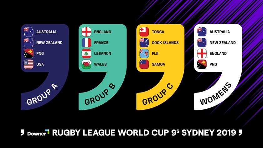 USA to play Australia, New Zealand and PNG at World Cup 9s